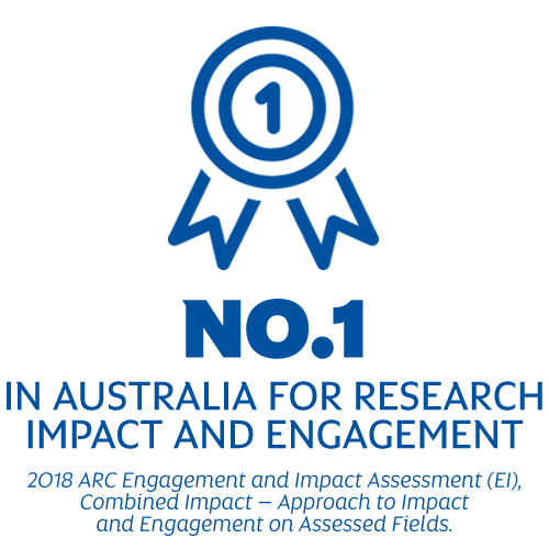 No.1 in Australia for Research Impact and Engagement