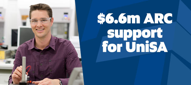 $6.6m ARC support for UniSA